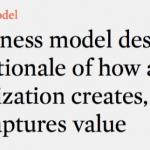 internet startup business model