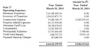 oyorooms-fy14-15-financials